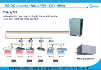 Hệ trung tâm Media inverter DC