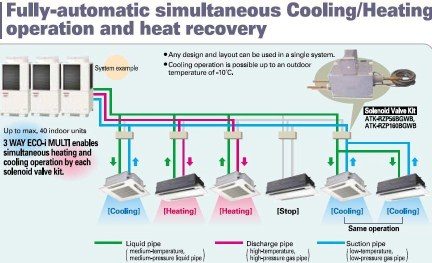 Sơ đồ hệ thống lạnh